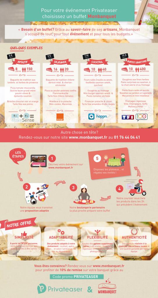 infographie partenariat privat